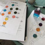 新しいセッション「色と星の錬金術」について